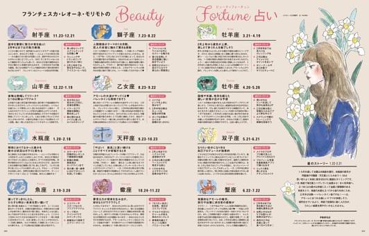 連載「Beauty Fortune占い」
