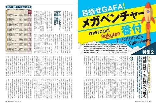 【特集2】 目指せGAFA!メガベンチャー番付