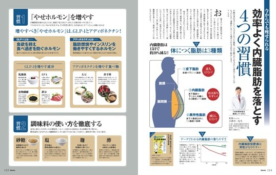 効率よく内臓脂肪を落とす4つの習慣