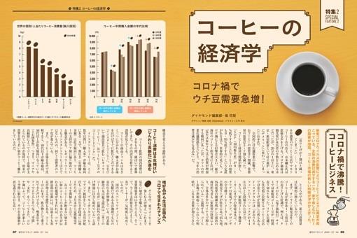 【特集2】 コーヒーの経済学