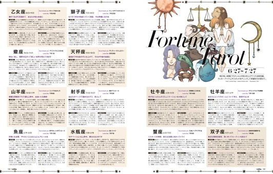 Fortune Tarot