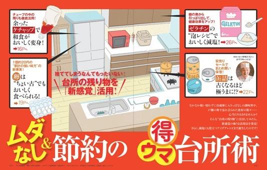 ★総力特集★ムダなし&節約の(得)ウマ台所術