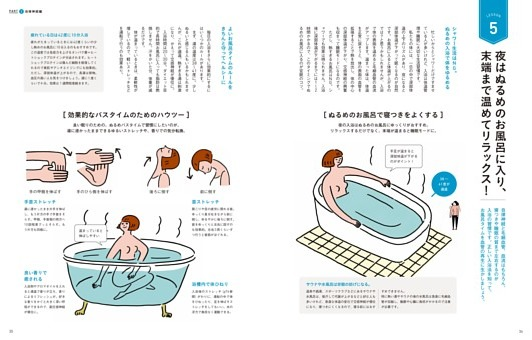 LESSON5 夜はぬるめのお風呂に入り、末端まで温めてリラックス!