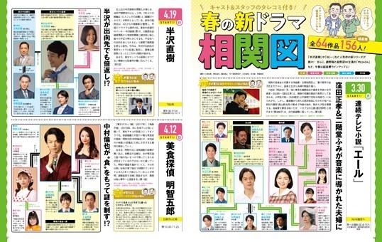 全64作品156人!春の新ドラマ相関図