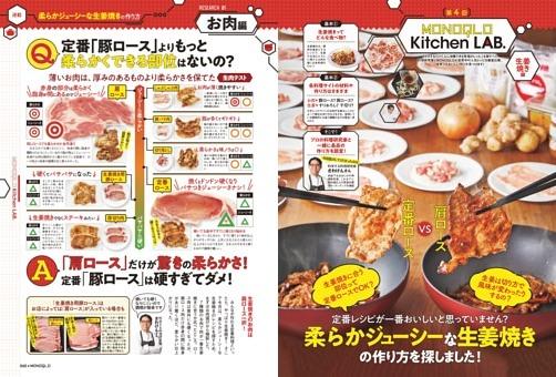 世界一おいしい作り方研究「柔らかジューシー生姜焼き」