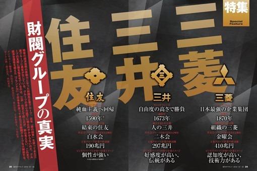 【特集】 三菱・住友・三井 財閥グループの真実