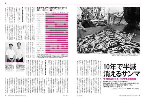 サンマは10年で半減 サバもアジもマグロも深刻危機