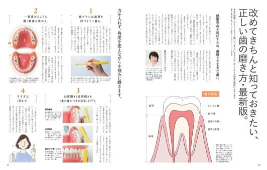 改めてきちんと知っておきたい、正しい歯の磨き方・最新版。