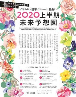 2020上半期未来予想図