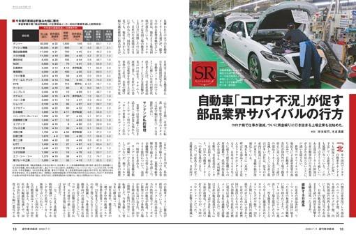 スペシャルリポート/自動車「コロナ不況」が促す 部品業界サバイバルの行方