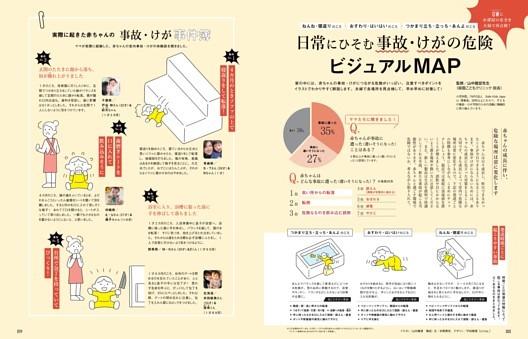 日常にひそむ事故・けがの危険ビジュアルMAP