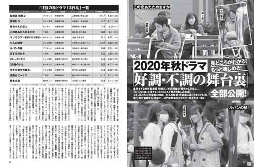 2020年秋ドラマ「好調・不調の舞台裏」全部公開!